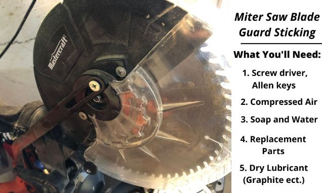 What you need to replace miter saw blade guard